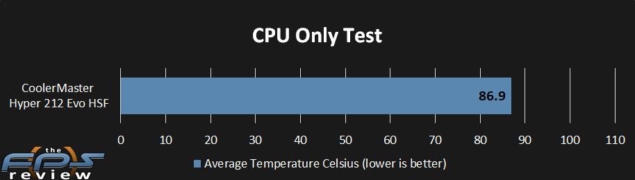 Rose Glen North Dakota ⁓ Try These Average Cpu Temp Ryzen 7