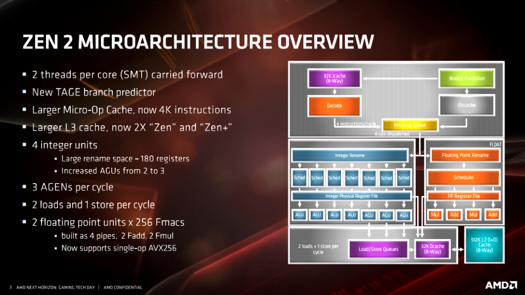 AMD Ryzen 9 3900X CPU Review - Page 9 of 12 - The FPS Review