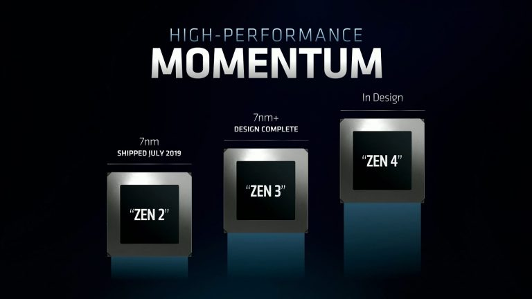 AMD Completes 7 Nm+ Zen 3 for Potential 2020 Release, Zen 4 on Track for 2021