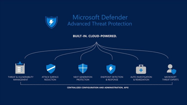 Microsoft Is Bringing Defender Advanced Threat Protection to Linux Next Year